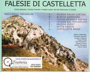 Falesie di Castelletta - Gola della Rossa, Frasassi